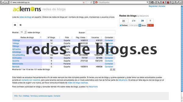 redes de blogs
