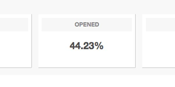 Cómo aumentar la tasa de apertura en un mailing