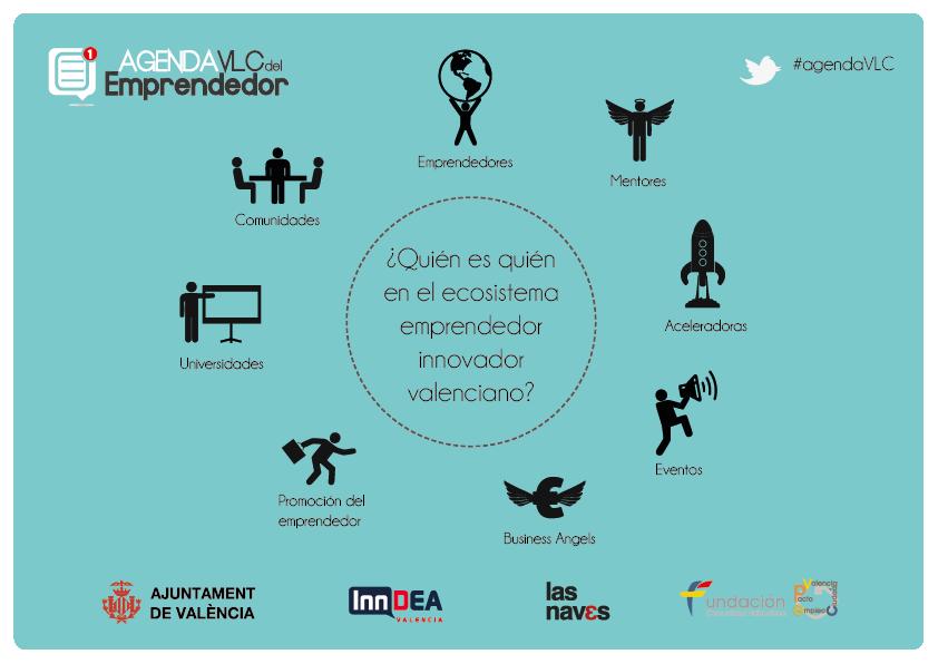 Mañana participaré en la Agenda VLC del Emprendedor